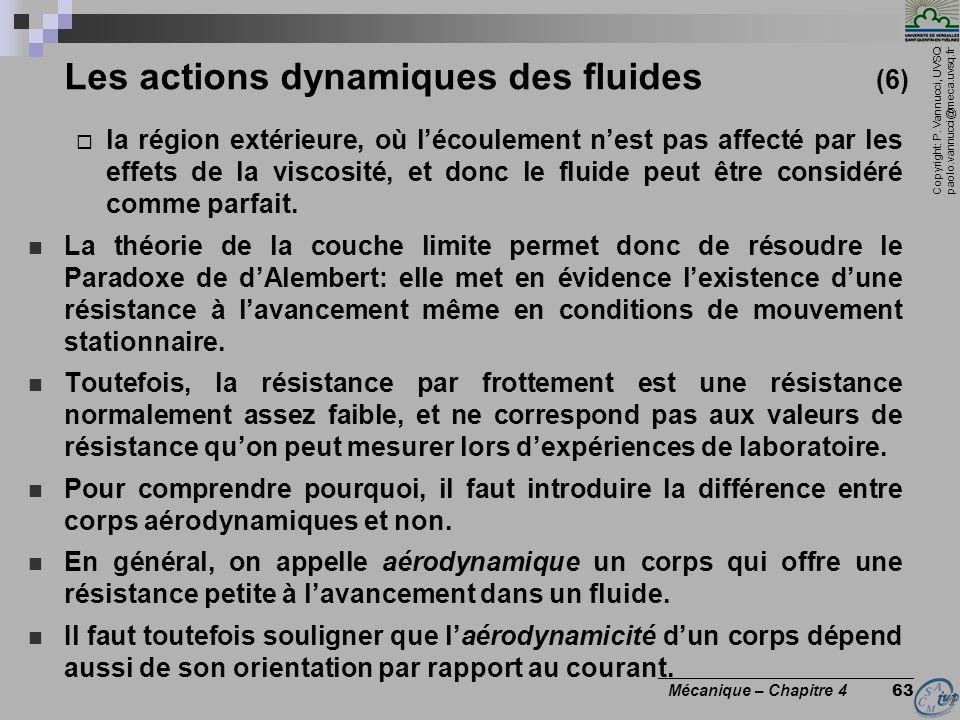 Copyright: P. Vannucci, UVSQ paolo.vannucci@meca.uvsq.fr ________________________________ Mécanique – Chapitre 4 63 Les actions dynamiques des fluides