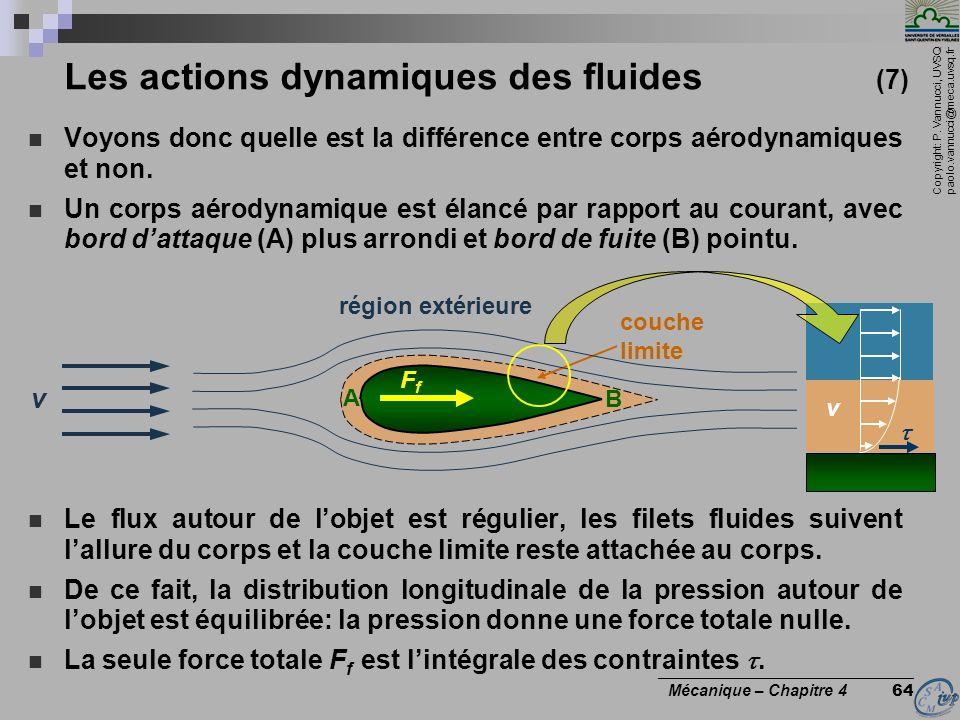 Copyright: P. Vannucci, UVSQ paolo.vannucci@meca.uvsq.fr ________________________________ Mécanique – Chapitre 4 64 Les actions dynamiques des fluides