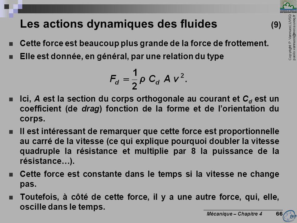 Copyright: P. Vannucci, UVSQ paolo.vannucci@meca.uvsq.fr ________________________________ Mécanique – Chapitre 4 66 Les actions dynamiques des fluides