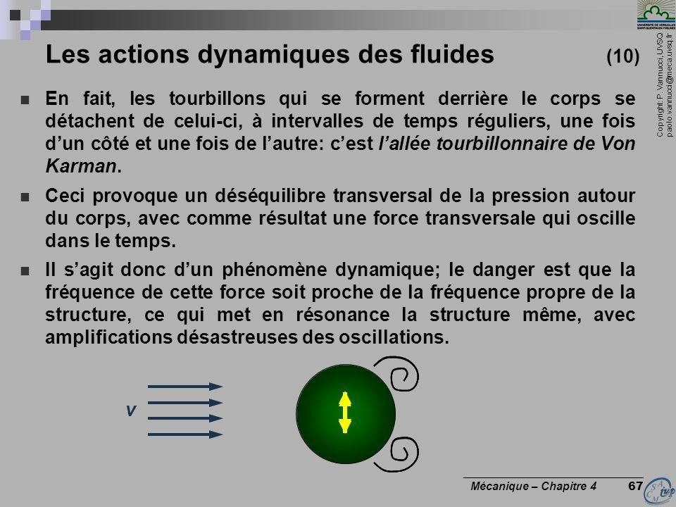 Copyright: P. Vannucci, UVSQ paolo.vannucci@meca.uvsq.fr ________________________________ Mécanique – Chapitre 4 67 Les actions dynamiques des fluides