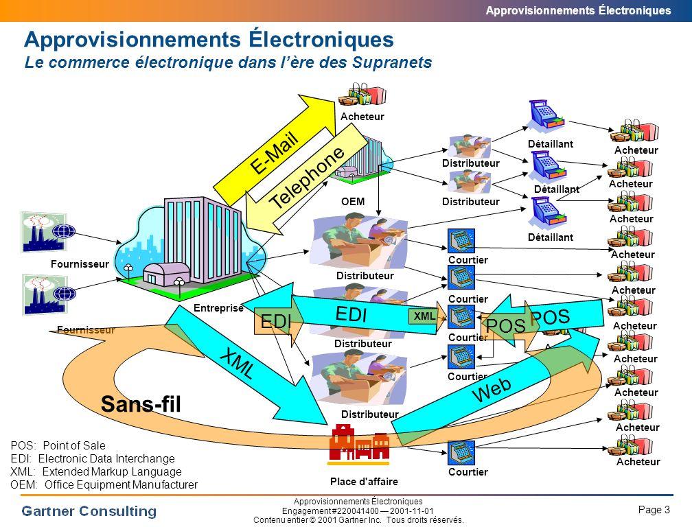 Approvisionnements Électroniques Page 3 Approvisionnements Électroniques Engagement #220041400 2001-11-01 Contenu entier © 2001 Gartner Inc.