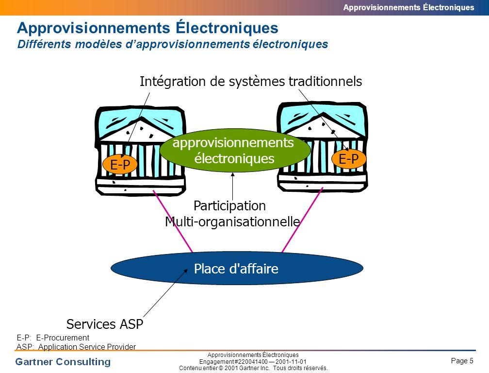 Approvisionnements Électroniques Page 26 Approvisionnements Électroniques Engagement #220041400 2001-11-01 Contenu entier © 2001 Gartner Inc.