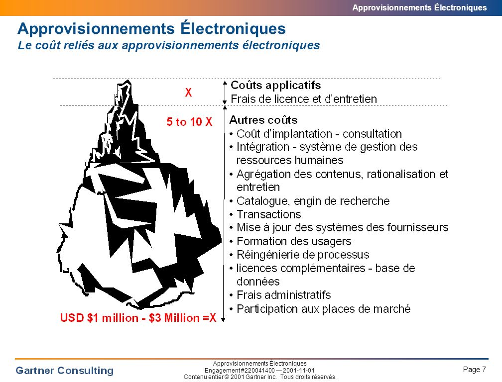 Approvisionnements Électroniques Page 7 Approvisionnements Électroniques Engagement #220041400 2001-11-01 Contenu entier © 2001 Gartner Inc.