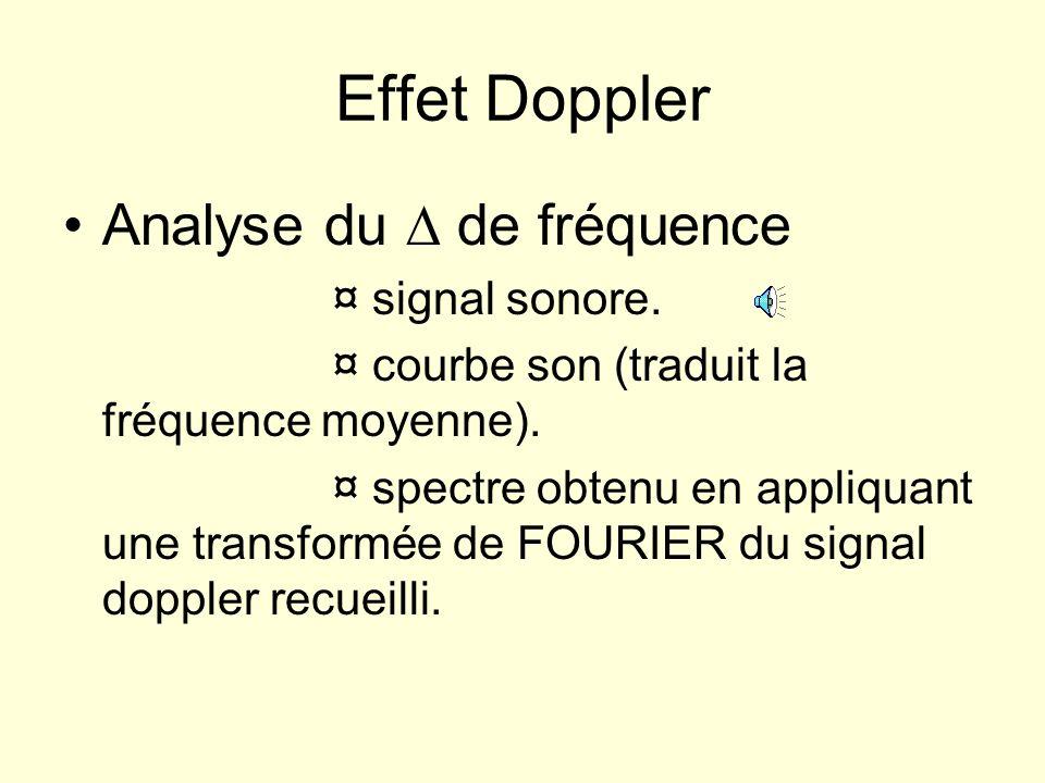 Effet Doppler Analyse du de fréquence ¤ signal sonore. ¤ courbe son (traduit la fréquence moyenne). ¤ spectre obtenu en appliquant une transformée de