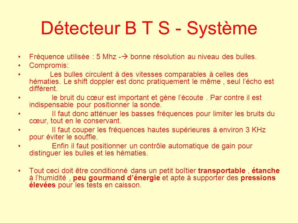 Détecteur B T S - Système Fréquence utilisée : 5 Mhz - bonne résolution au niveau des bulles. Compromis: Les bulles circulent à des vitesses comparabl