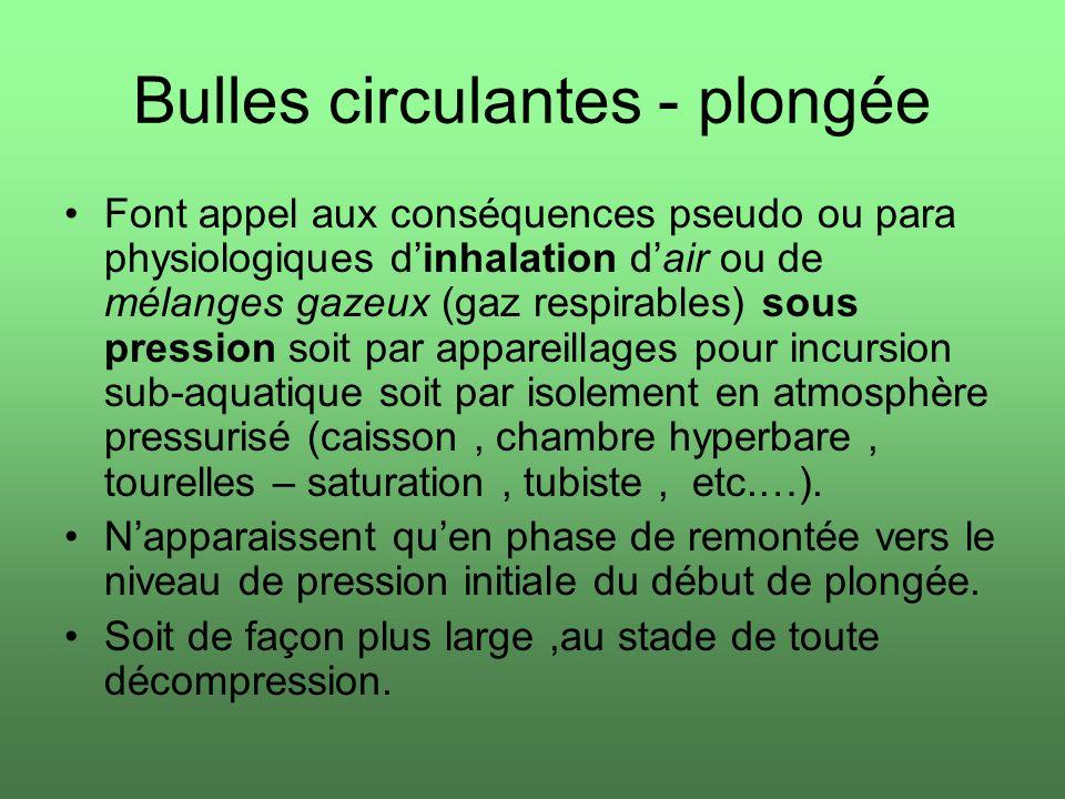 Bulles circulantes - plongée Font appel aux conséquences pseudo ou para physiologiques dinhalation dair ou de mélanges gazeux (gaz respirables) sous p