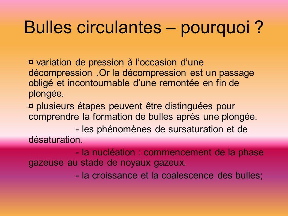 Bulles circulantes – pourquoi ? ¤ variation de pression à loccasion dune décompression.Or la décompression est un passage obligé et incontournable dun