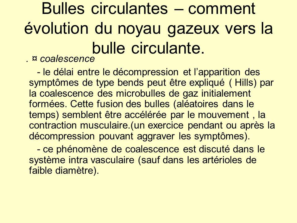 Bulles circulantes – comment évolution du noyau gazeux vers la bulle circulante.. ¤ coalescence - le délai entre le décompression et lapparition des s