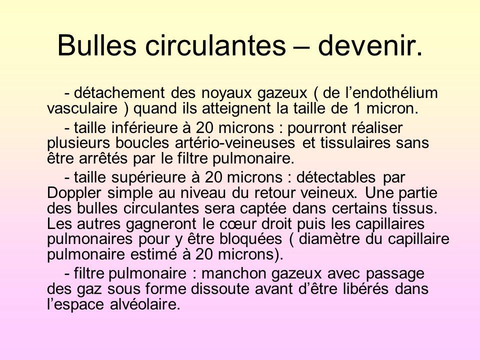 Bulles circulantes – devenir. - détachement des noyaux gazeux ( de lendothélium vasculaire ) quand ils atteignent la taille de 1 micron. - taille infé