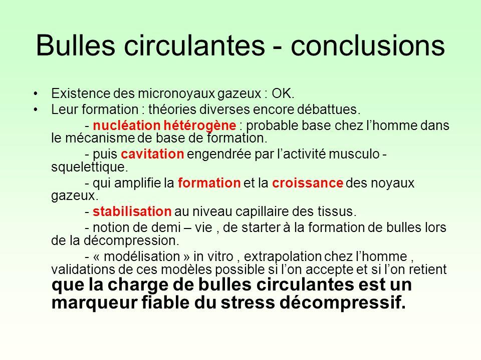Bulles circulantes - conclusions Existence des micronoyaux gazeux : OK. Leur formation : théories diverses encore débattues. - nucléation hétérogène :