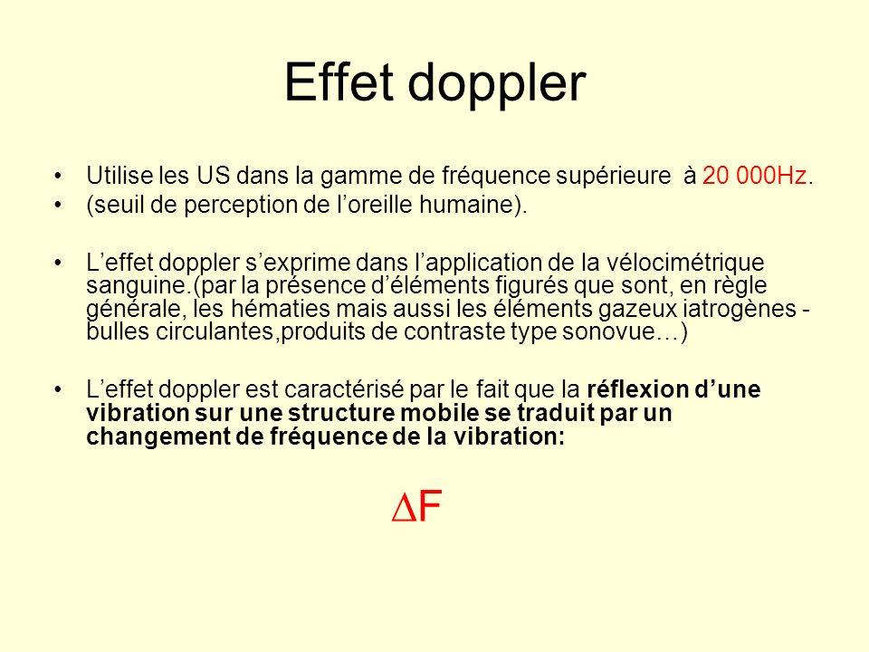 Effet doppler Utilise les US dans la gamme de fréquence supérieure à 20 000Hz. (seuil de perception de loreille humaine). Leffet doppler sexprime dans