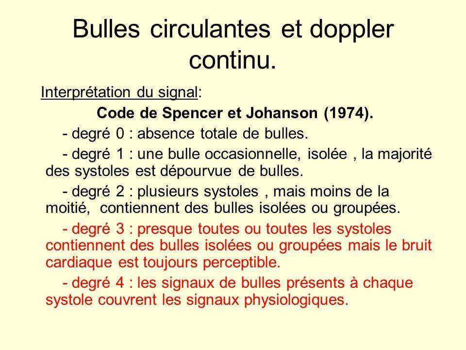 Bulles circulantes et doppler continu. Interprétation du signal: Code de Spencer et Johanson (1974). - degré 0 : absence totale de bulles. - degré 1 :