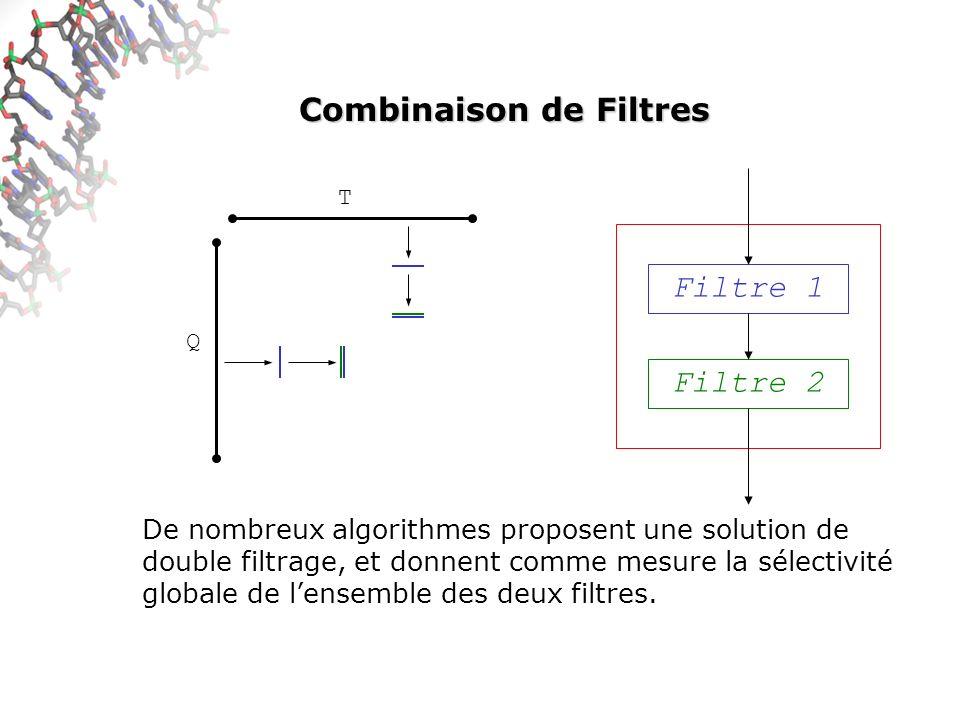 Combinaison de Filtres De nombreux algorithmes proposent une solution de double filtrage, et donnent comme mesure la sélectivité globale de lensemble des deux filtres.