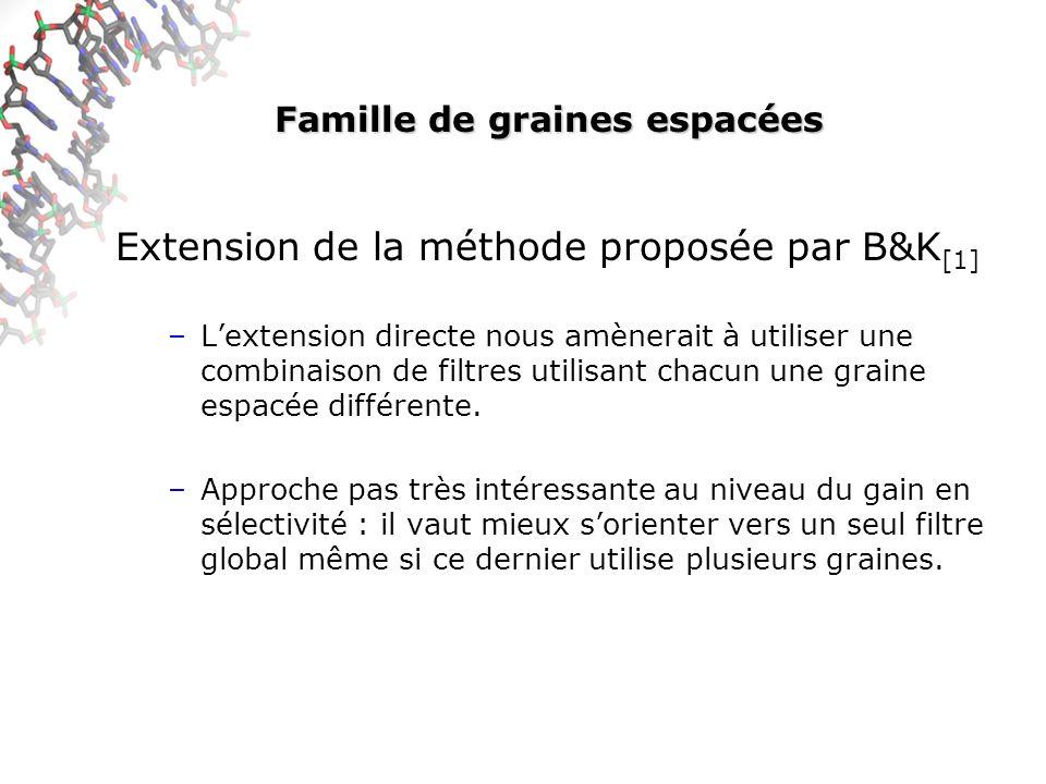 Extension de la méthode proposée par B&K [1] –Lextension directe nous amènerait à utiliser une combinaison de filtres utilisant chacun une graine espa