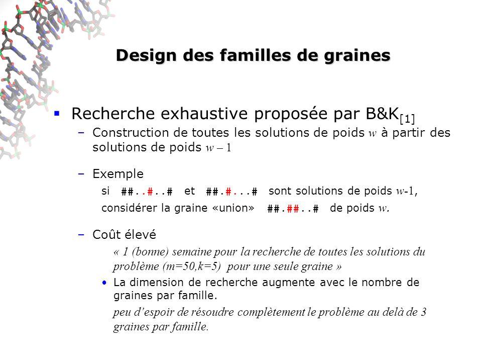 Design des familles de graines Recherche exhaustive proposée par B&K [1] –Construction de toutes les solutions de poids w à partir des solutions de poids w – 1 –Exemple si ##..#..# et ##.#...# sont solutions de poids w-1, considérer la graine «union» ##.##..# de poids w.