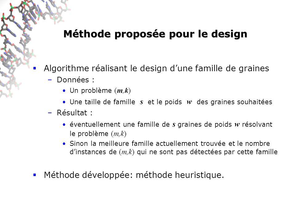 Méthode proposée pour le design Algorithme réalisant le design dune famille de graines –Données : Un problème (m,k) Une taille de famille s et le poids w des graines souhaitées –Résultat : éventuellement une famille de s graines de poids w résolvant le problème (m,k) Sinon la meilleure famille actuellement trouvée et le nombre dinstances de (m,k) qui ne sont pas détectées par cette famille Méthode développée: méthode heuristique.