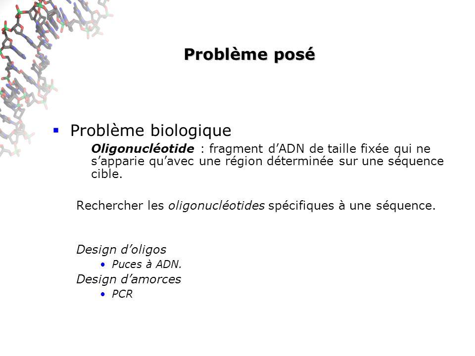 Problème posé Problème biologique Oligonucléotide : fragment dADN de taille fixée qui ne sapparie quavec une région déterminée sur une séquence cible.