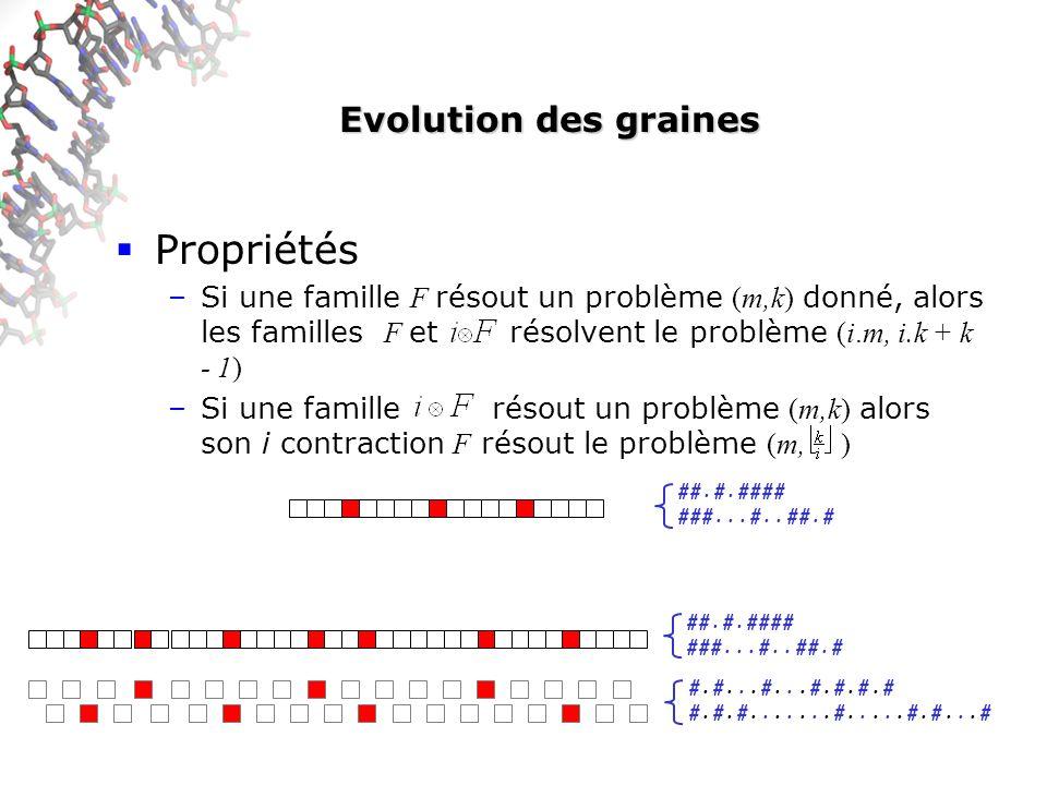 Evolution des graines Propriétés –Si une famille F résout un problème (m,k) donné, alors les familles F et résolvent le problème (i.m, i.k + k - 1) –Si une famille résout un problème (m,k) alors son i contraction F résout le problème (m, ) ##.#.#### ###...#..##.# ##.#.#### ###...#..##.# #.#...#...#.#.#.##.#.#.......#.....#.#...##.#...#...#.#.#.##.#.#.......#.....#.#...#