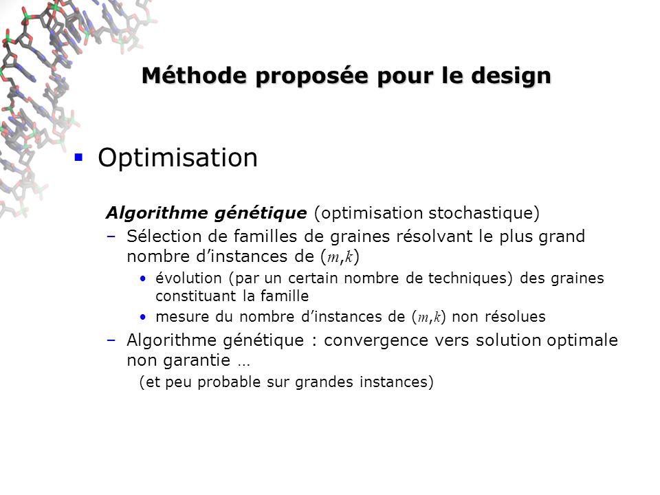 Méthode proposée pour le design Optimisation Algorithme génétique (optimisation stochastique) –Sélection de familles de graines résolvant le plus gran