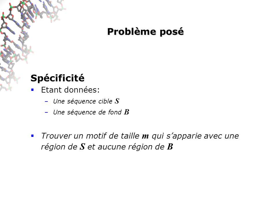 Problème posé Comment définir un oligonucléotides spécifique.