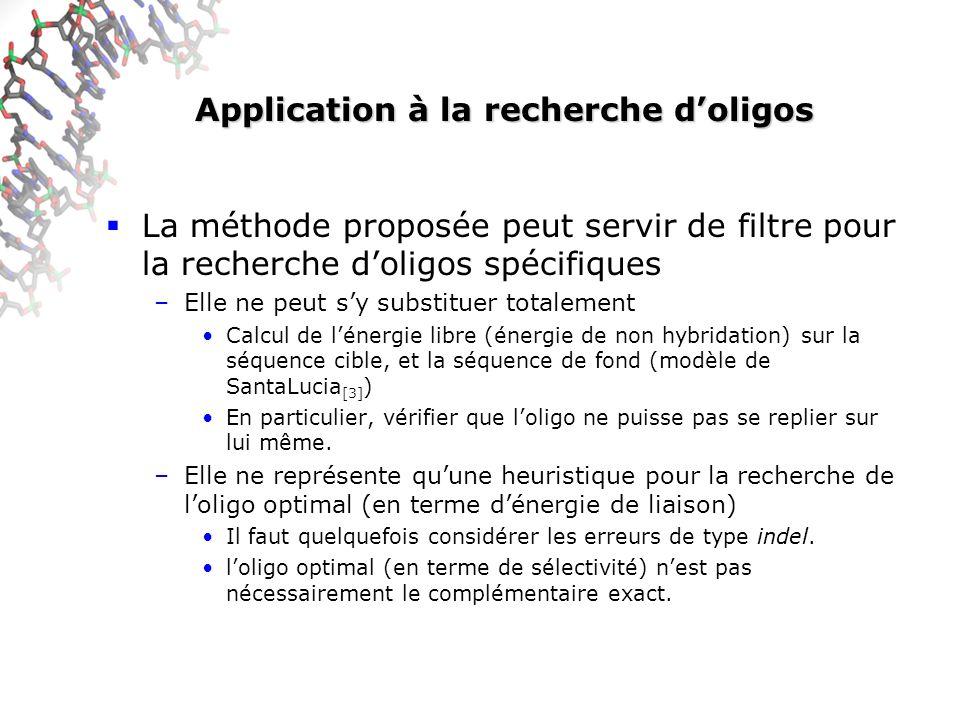 Application à la recherche doligos La méthode proposée peut servir de filtre pour la recherche doligos spécifiques –Elle ne peut sy substituer totalement Calcul de lénergie libre (énergie de non hybridation) sur la séquence cible, et la séquence de fond (modèle de SantaLucia [3] ) En particulier, vérifier que loligo ne puisse pas se replier sur lui même.