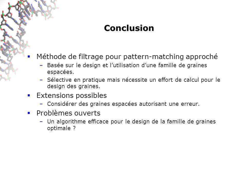 Conclusion Méthode de filtrage pour pattern-matching approché –Basée sur le design et lutilisation dune famille de graines espacées. –Sélective en pra
