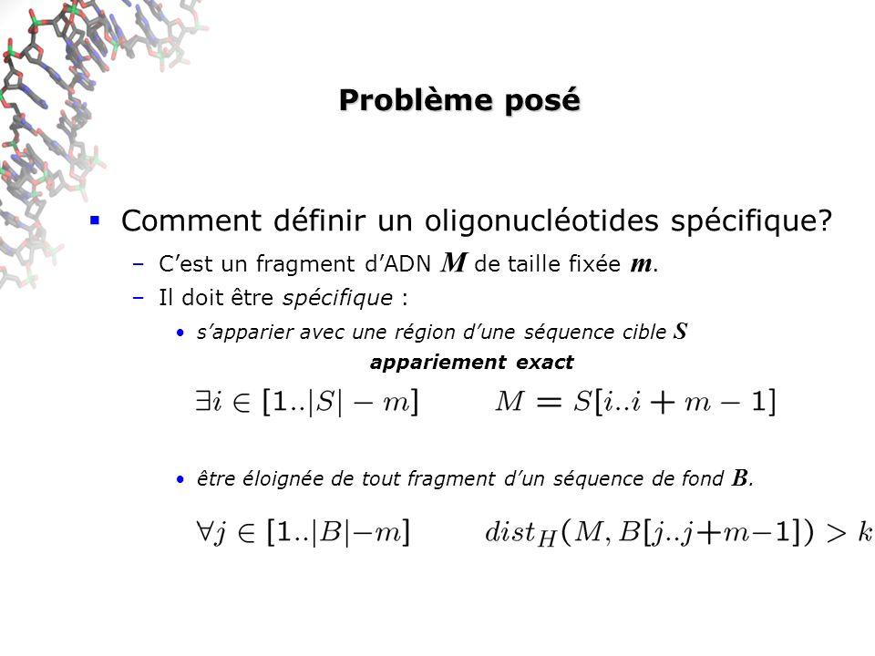 Problème posé Comment définir un oligonucléotides spécifique? –Cest un fragment dADN M de taille fixée m. –Il doit être spécifique : sapparier avec un