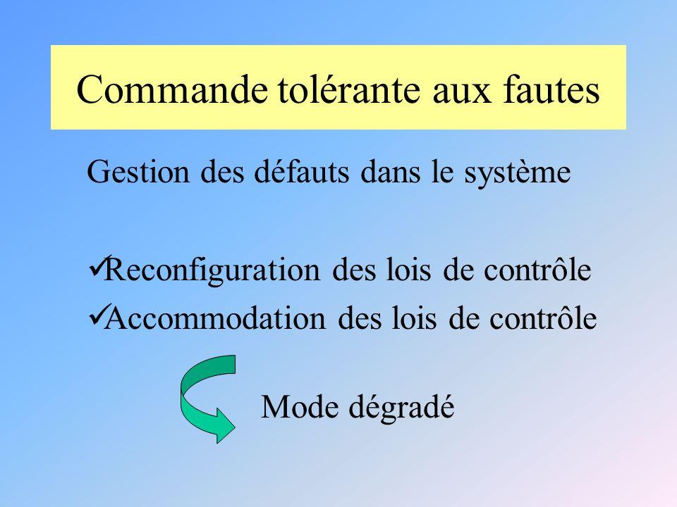 Commande tolérante aux fautes Gestion des défauts dans le système Reconfiguration des lois de contrôle Accommodation des lois de contrôle Mode dégradé