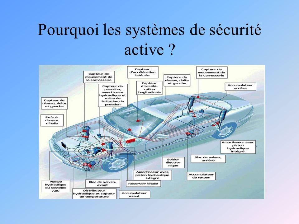 Pourquoi les systèmes de sécurité active ?