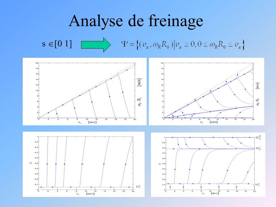 Analyse de freinage s [0 1]