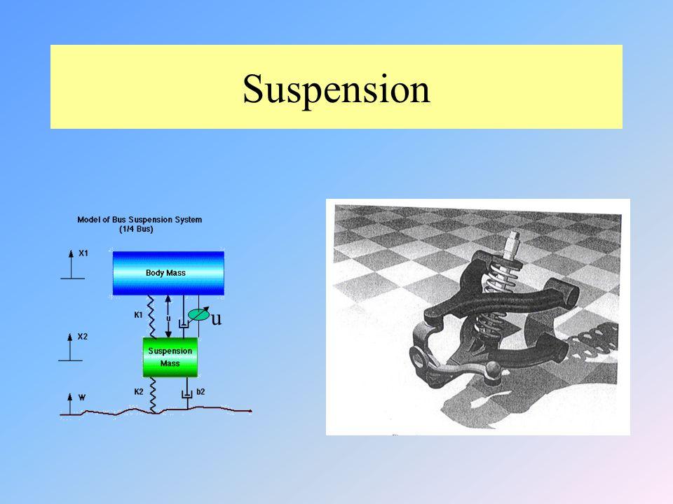 Suspension u