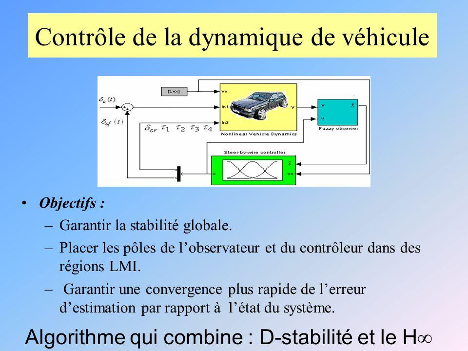 Contrôle de la dynamique de véhicule Objectifs : –Garantir la stabilité globale.