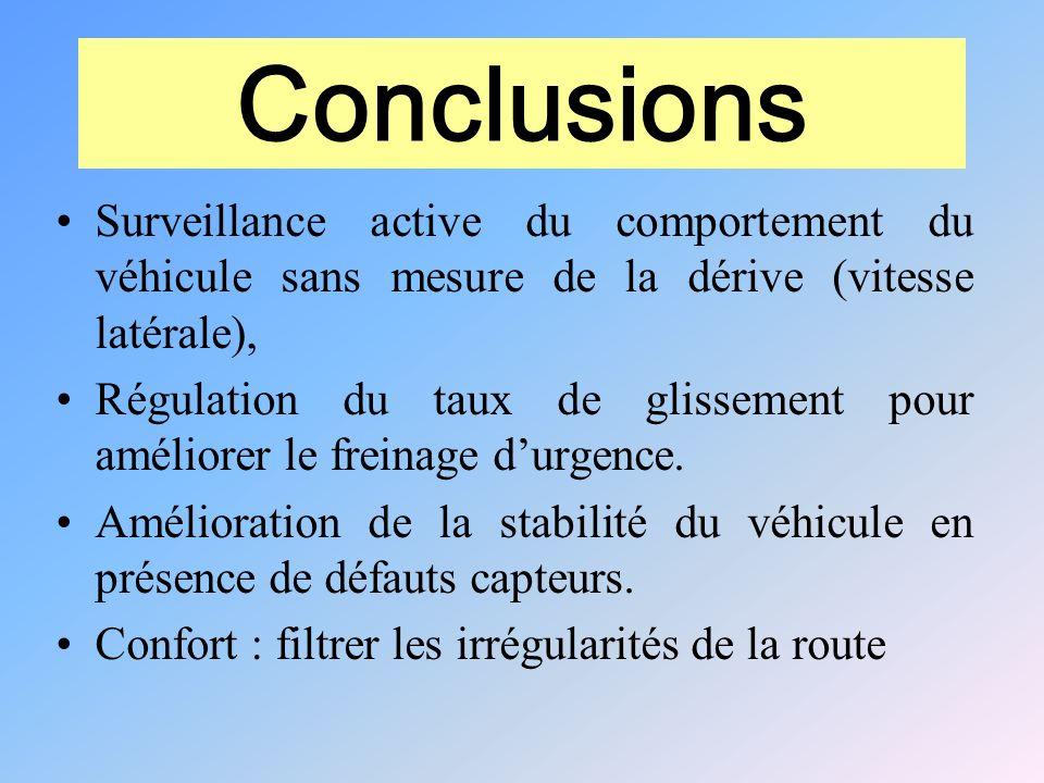Conclusions Surveillance active du comportement du véhicule sans mesure de la dérive (vitesse latérale), Régulation du taux de glissement pour améliorer le freinage durgence.