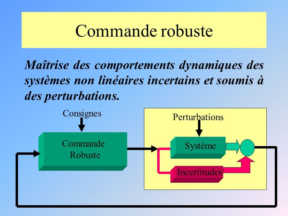 Incertitudes Perturbations Commande robuste Maîtrise des comportements dynamiques des systèmes non linéaires incertains et soumis à des perturbations.