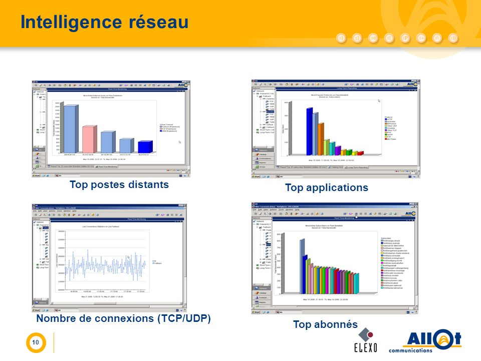 10 Intelligence réseau Top postes distants Top applications Nombre de connexions (TCP/UDP) Top abonnés