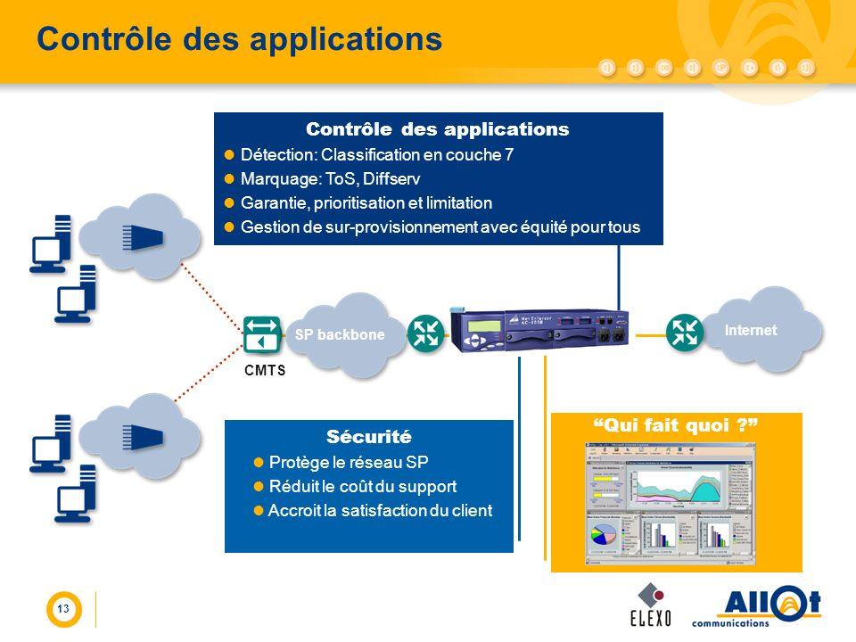 13 Contrôle des applications Internet CMTS SP backbone Sécurité Protège le réseau SP Réduit le coût du support Accroit la satisfaction du client Contr