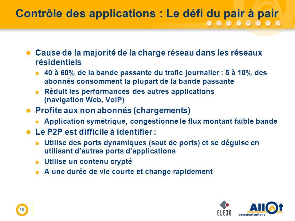 16 Contrôle des applications : Le défi du pair à pair Cause de la majorité de la charge réseau dans les réseaux résidentiels 40 à 60% de la bande pass