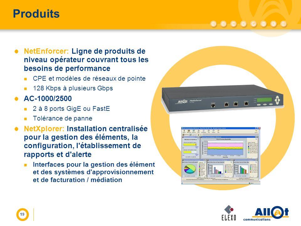 19 Produits NetEnforcer: Ligne de produits de niveau opérateur couvrant tous les besoins de performance CPE et modèles de réseaux de pointe 128 Kbps à