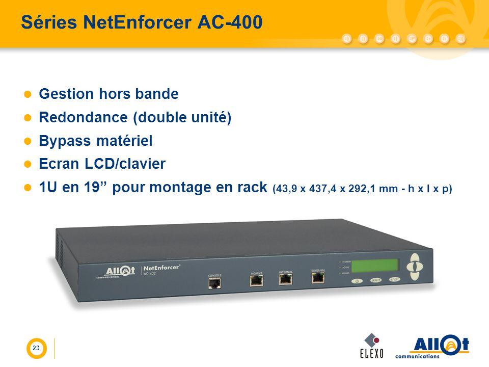 23 Séries NetEnforcer AC-400 Gestion hors bande Redondance (double unité) Bypass matériel Ecran LCD/clavier 1U en 19 pour montage en rack (43,9 x 437,