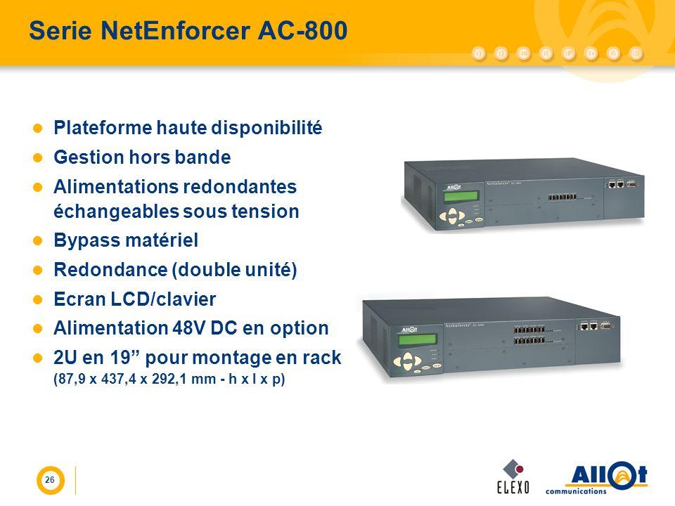 26 Serie NetEnforcer AC-800 Plateforme haute disponibilité Gestion hors bande Alimentations redondantes échangeables sous tension Bypass matériel Redo