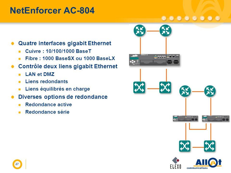 27 NetEnforcer AC-804 Quatre interfaces gigabit Ethernet Cuivre : 10/100/1000 BaseT Fibre : 1000 BaseSX ou 1000 BaseLX Contrôle deux liens gigabit Eth
