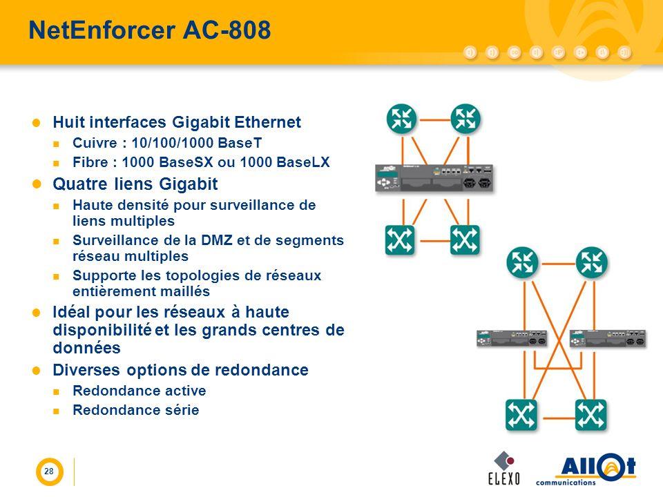 28 NetEnforcer AC-808 Huit interfaces Gigabit Ethernet Cuivre : 10/100/1000 BaseT Fibre : 1000 BaseSX ou 1000 BaseLX Quatre liens Gigabit Haute densit