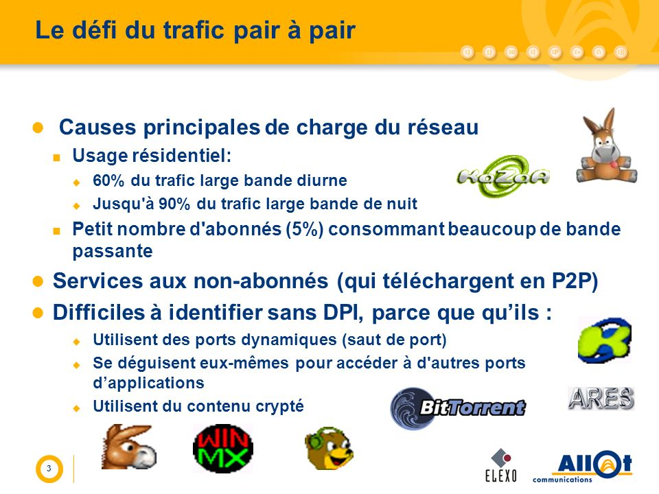 3 Le défi du trafic pair à pair Causes principales de charge du réseau Usage résidentiel: 60% du trafic large bande diurne Jusqu'à 90% du trafic large