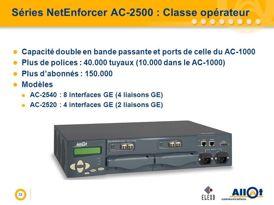 32 Séries NetEnforcer AC-2500 : Classe opérateur Capacité double en bande passante et ports de celle du AC-1000 Plus de polices : 40.000 tuyaux (10.00