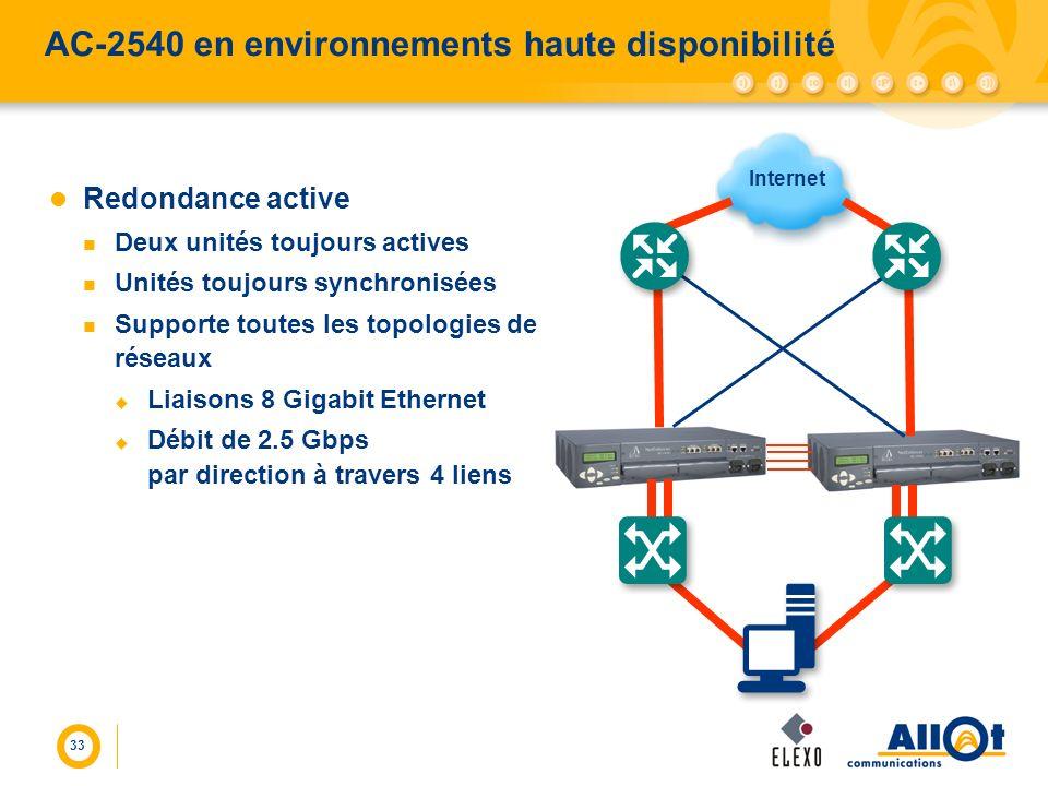 33 AC-2540 en environnements haute disponibilité Redondance active Deux unités toujours actives Unités toujours synchronisées Supporte toutes les topo