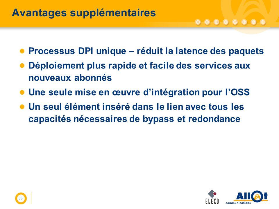 36 Avantages supplémentaires Processus DPI unique – réduit la latence des paquets Déploiement plus rapide et facile des services aux nouveaux abonnés