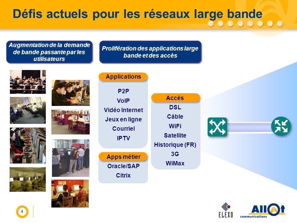 4 Défis actuels pour les réseaux large bande Augmentation de la demande de bande passante par les utilisateurs Prolifération des applications large ba