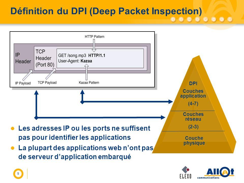 16 Contrôle des applications : Le défi du pair à pair Cause de la majorité de la charge réseau dans les réseaux résidentiels 40 à 60% de la bande passante du trafic journalier : 5 à 10% des abonnés consomment la plupart de la bande passante Réduit les performances des autres applications (navigation Web, VoIP) Profite aux non abonnés (chargements) Application symétrique, congestionne le flux montant faible bande Le P2P est difficile à identifier : Utilise des ports dynamiques (saut de ports) et se déguise en utilisant dautres ports dapplications Utilise un contenu crypté A une durée de vie courte et change rapidement