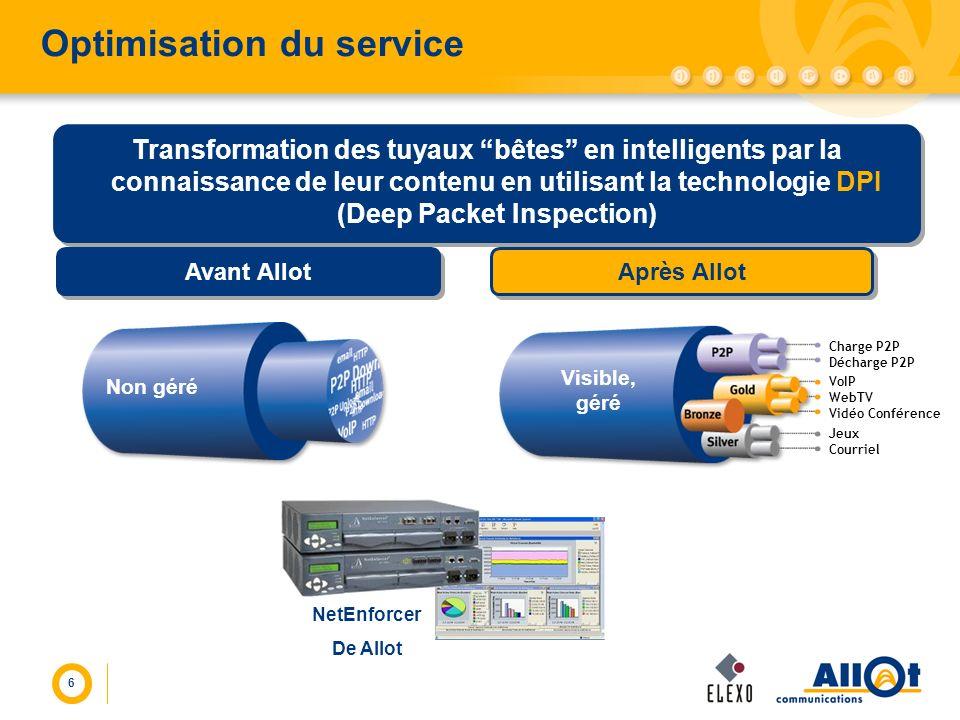 6 Optimisation du service Non géré Transformation des tuyaux bêtes en intelligents par la connaissance de leur contenu en utilisant la technologie DPI