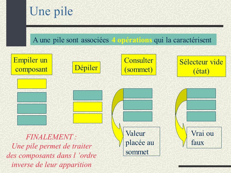 Conteneur pile Nous étudions dans ce chapitre le conteneur : pile Spécification Implantation Un conteneur est un objet contenant d autres objets
